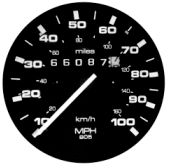 speedometer dial showing mileage